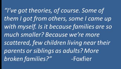Foxfier - Touch